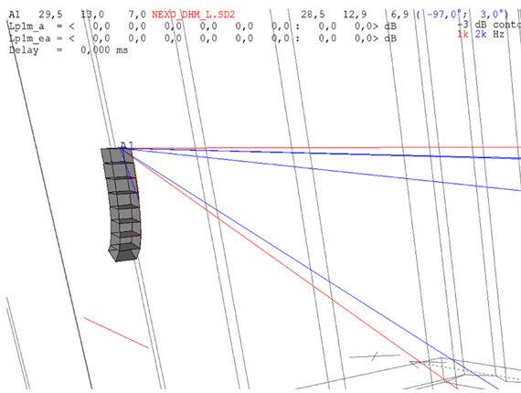 Akustische Simulation line array