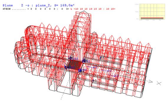 3-dimensionale akustische Simulation